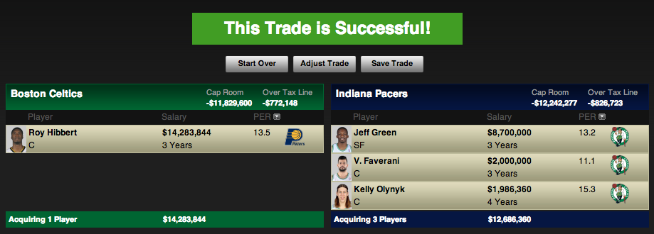 Via ESPN Trade Machine